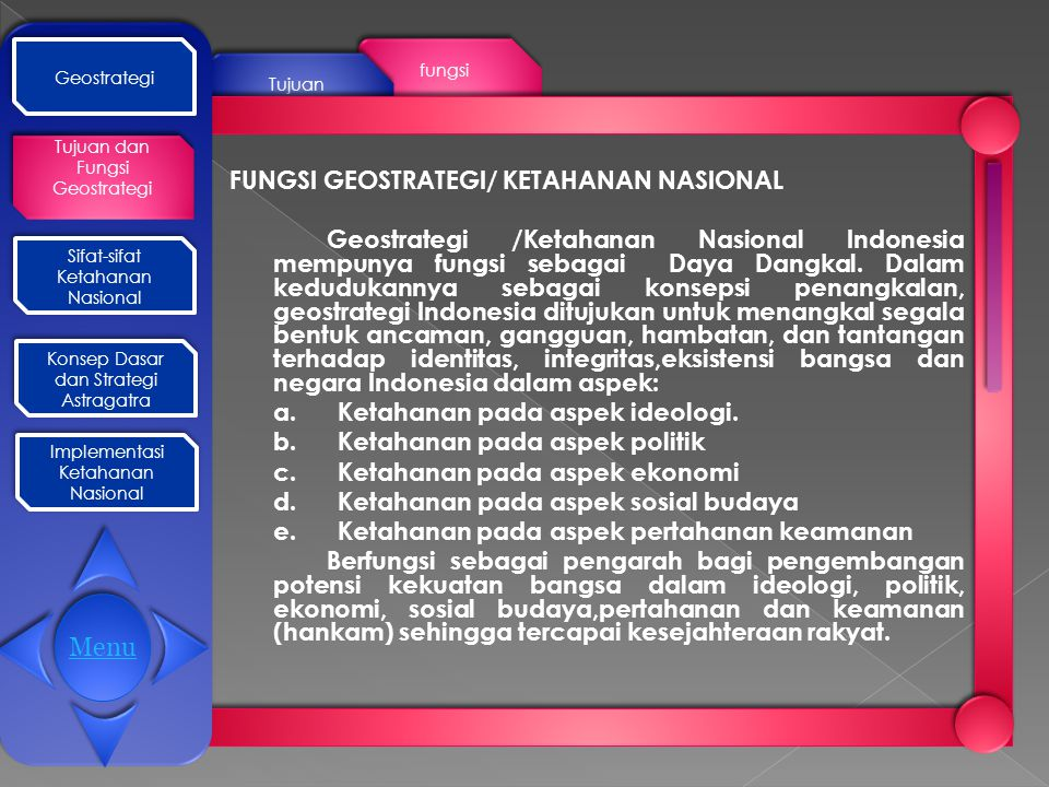 Geostrategi fungsi. Tujuan. Tujuan dan Fungsi Geostrategi.