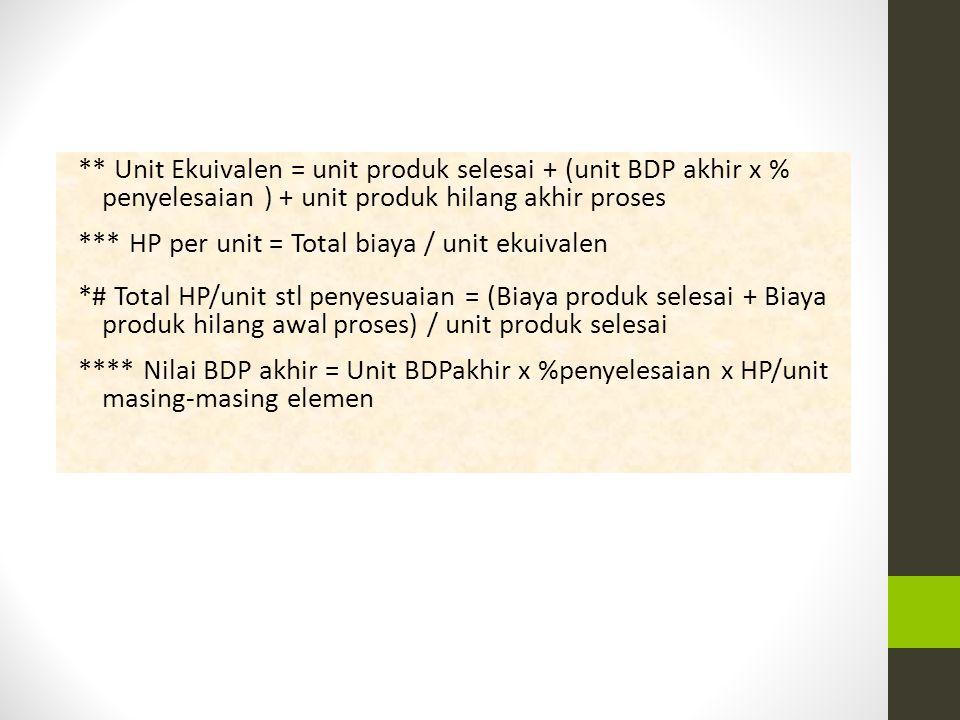 ** Unit Ekuivalen = unit produk selesai + (unit BDP akhir x % penyelesaian ) + unit produk hilang akhir proses *** HP per unit = Total biaya / unit ekuivalen *# Total HP/unit stl penyesuaian = (Biaya produk selesai + Biaya produk hilang awal proses) / unit produk selesai **** Nilai BDP akhir = Unit BDPakhir x %penyelesaian x HP/unit masing-masing elemen
