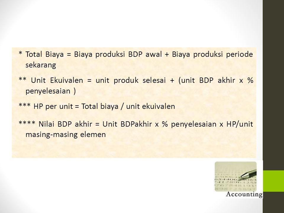 * Total Biaya = Biaya produksi BDP awal + Biaya produksi periode sekarang ** Unit Ekuivalen = unit produk selesai + (unit BDP akhir x % penyelesaian ) *** HP per unit = Total biaya / unit ekuivalen **** Nilai BDP akhir = Unit BDPakhir x % penyelesaian x HP/unit masing-masing elemen