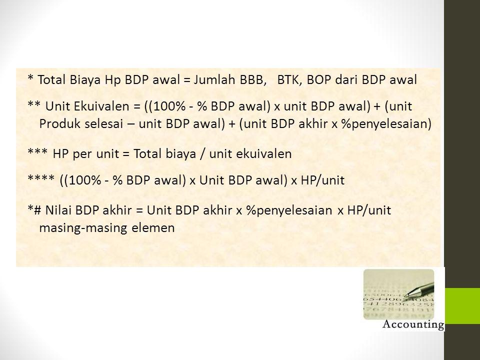 Total Biaya Hp BDP awal = Jumlah BBB, BTK, BOP dari BDP awal