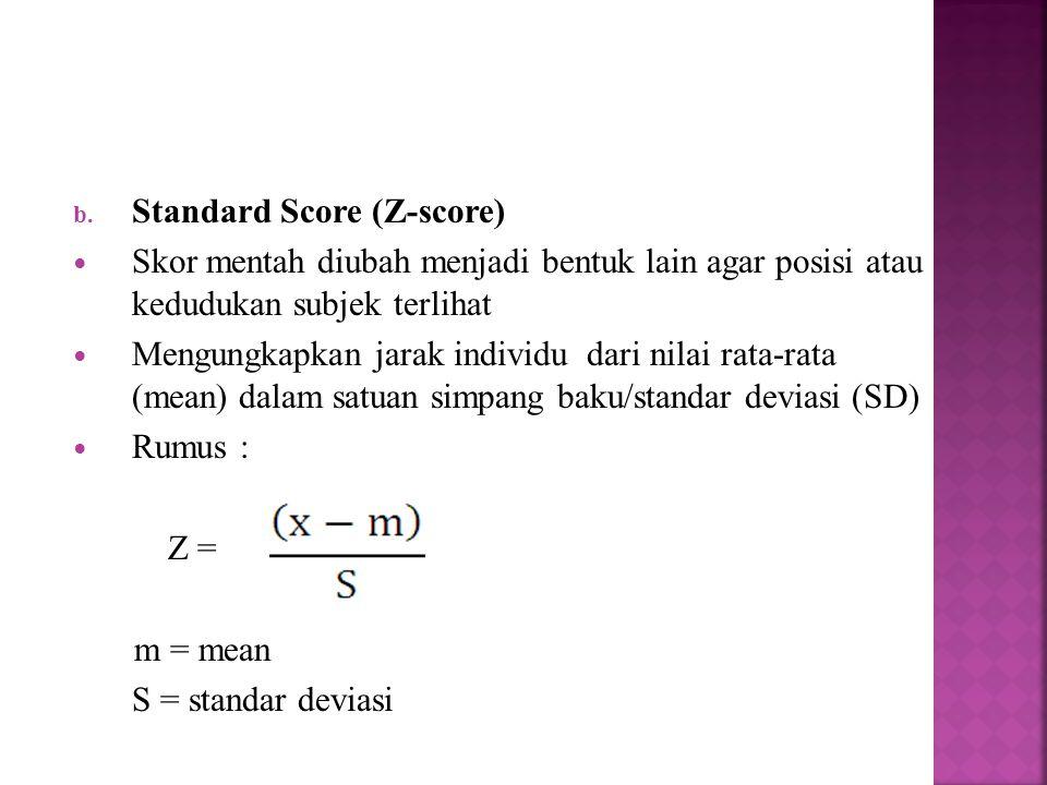 Standard Score (Z-score)