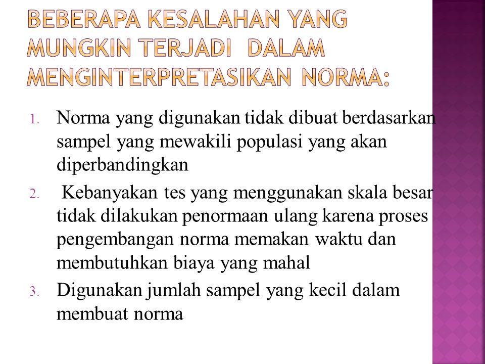 Beberapa Kesalahan yang Mungkin Terjadi dalam Menginterpretasikan Norma:
