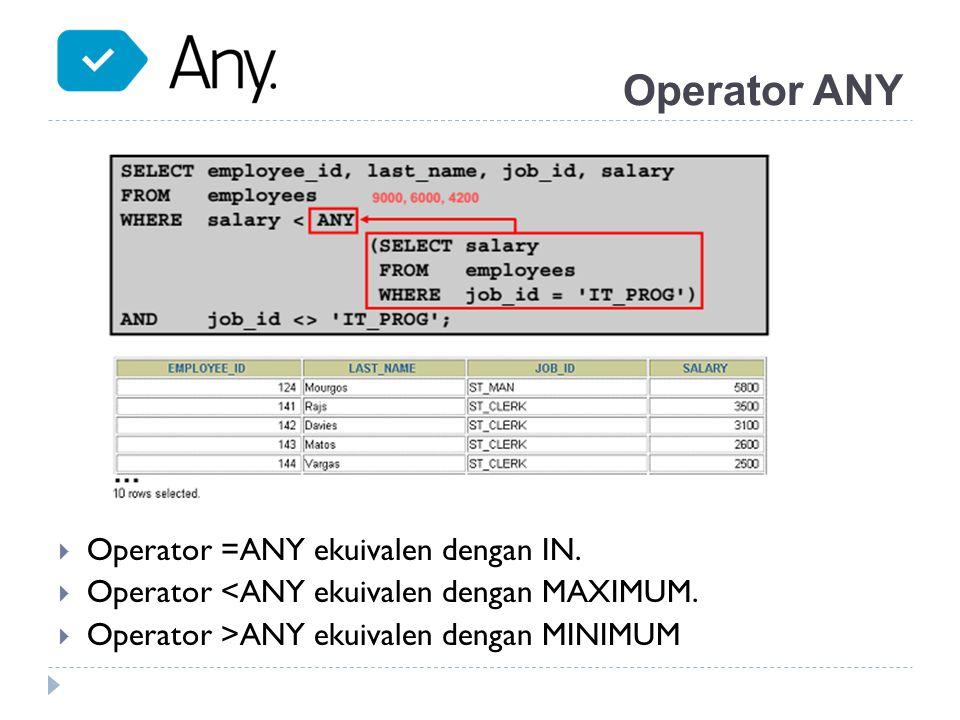 Operator ANY Operator =ANY ekuivalen dengan IN.