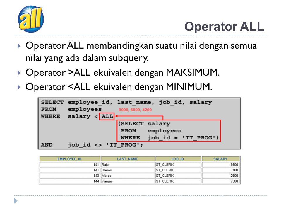 Operator ALL Operator ALL membandingkan suatu nilai dengan semua nilai yang ada dalam subquery. Operator >ALL ekuivalen dengan MAKSIMUM.