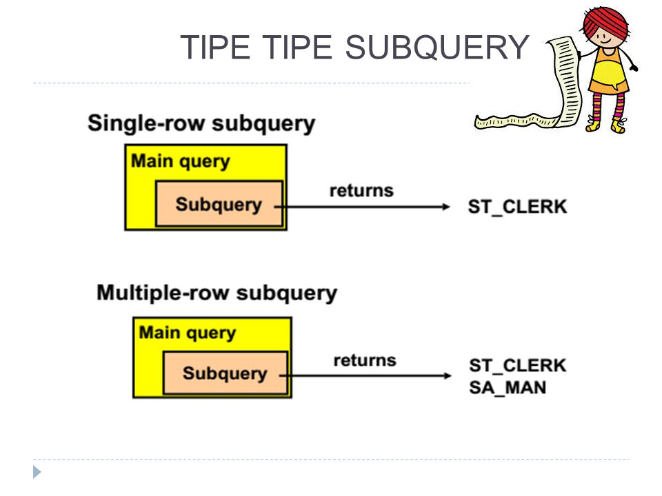 Single-row subquery: Query yang mengembalikan hanya satu baris dari pernyataan inner SELECT (SELECT terdalam).