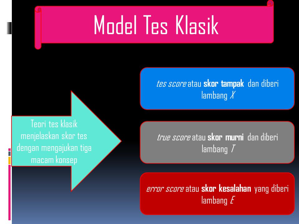 Model Tes Klasik tes score atau skor tampak dan diberi lambang X