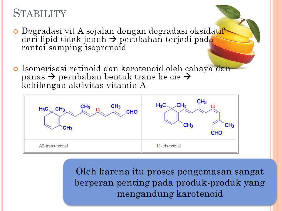 Stability Degradasi vit A sejalan dengan degradasi oksidatif dari lipid tidak jenuh  perubahan terjadi pada rantai samping isoprenoid.