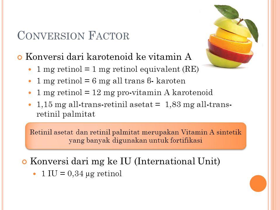 Conversion Factor Konversi dari karotenoid ke vitamin A