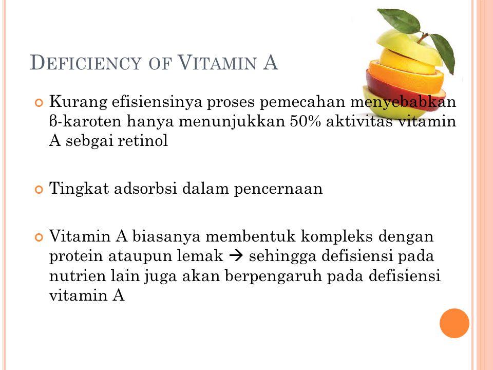 Deficiency of Vitamin A