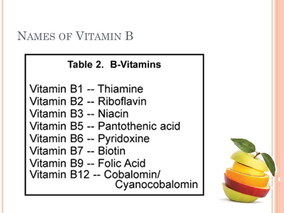 Names of Vitamin B