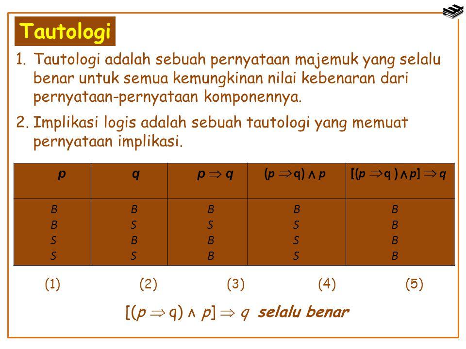 Tautologi