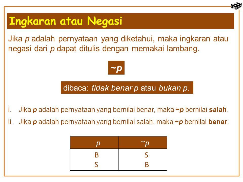 Ingkaran atau Negasi ~p