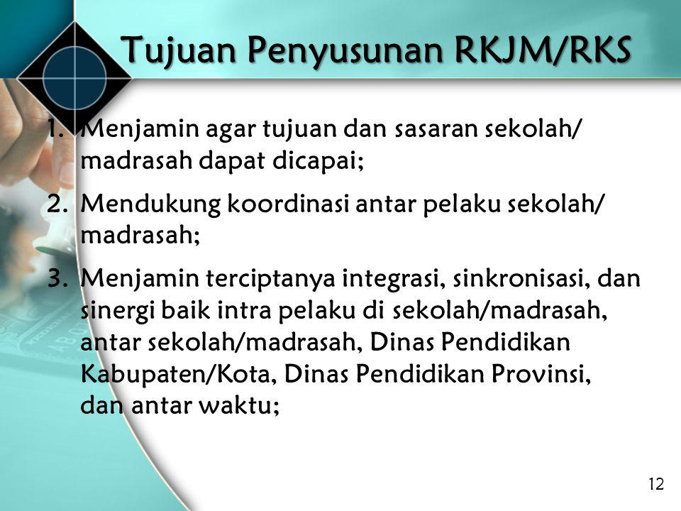 Tujuan Penyusunan RKJM/RKS