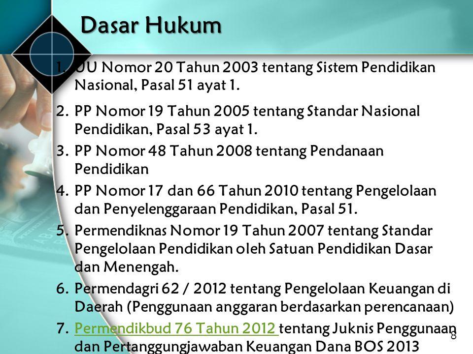 DRAFT Dasar Hukum. UU Nomor 20 Tahun 2003 tentang Sistem Pendidikan Nasional, Pasal 51 ayat 1.