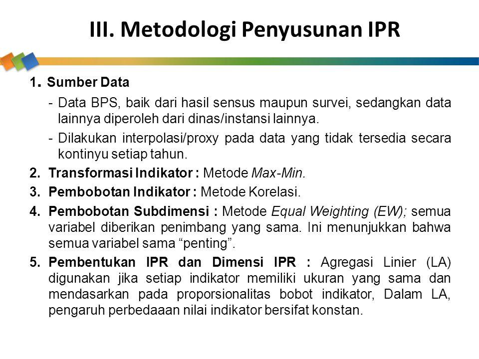 III. Metodologi Penyusunan IPR