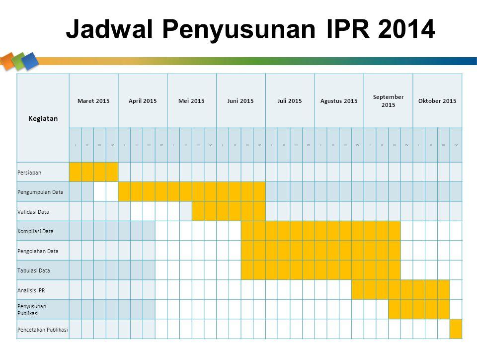 Jadwal Penyusunan IPR 2014 Kegiatan Maret 2015 April 2015 Mei 2015