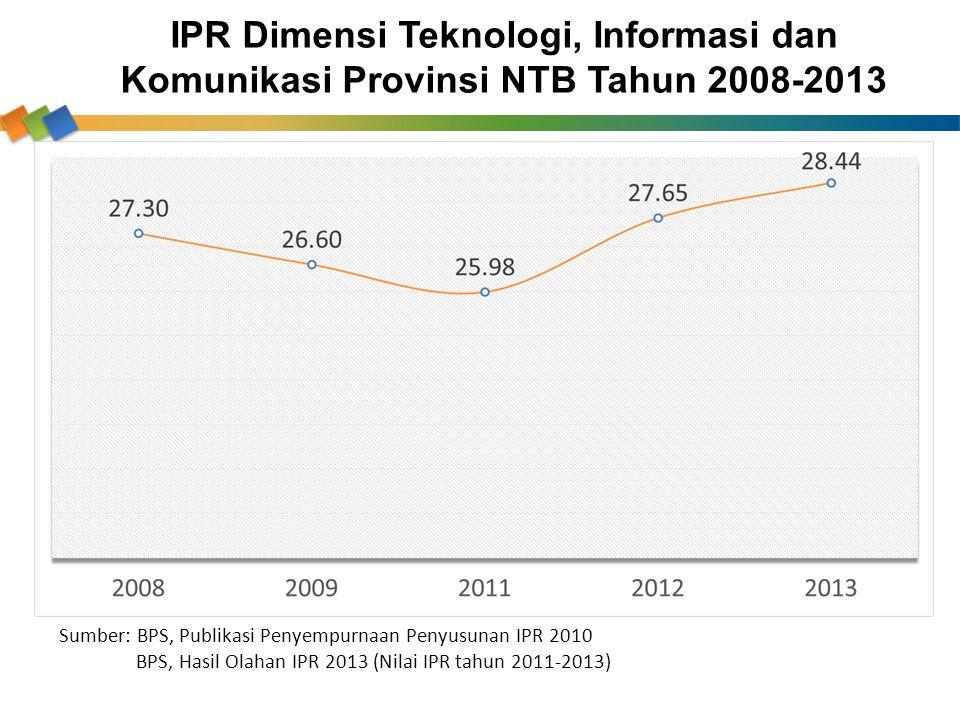 IPR Dimensi Teknologi, Informasi dan Komunikasi Provinsi NTB Tahun 2008-2013