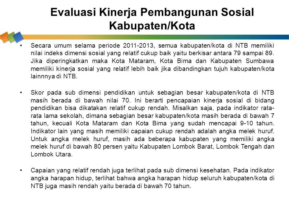 Evaluasi Kinerja Pembangunan Sosial Kabupaten/Kota