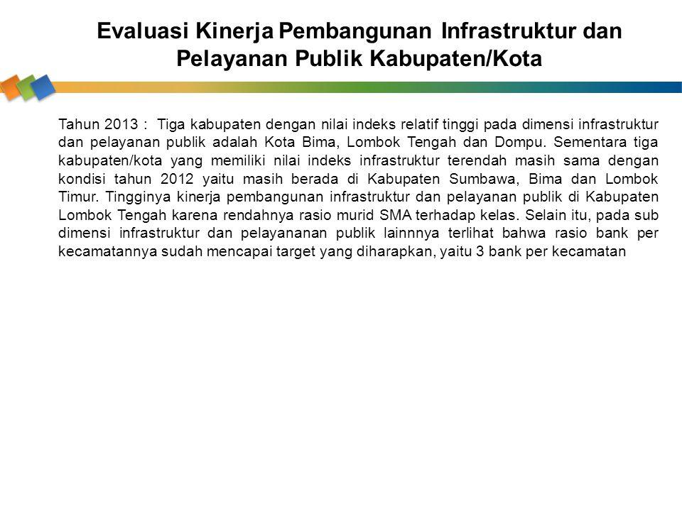 Evaluasi Kinerja Pembangunan Infrastruktur dan Pelayanan Publik Kabupaten/Kota