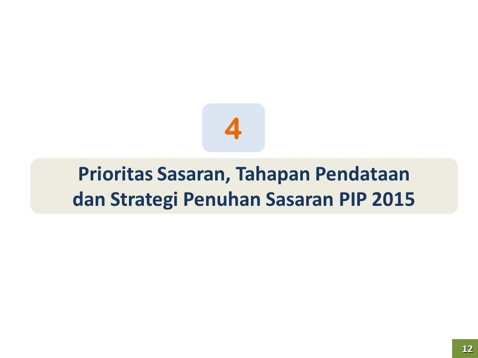 4 Prioritas Sasaran, Tahapan Pendataan