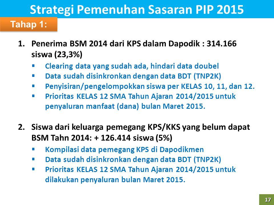 Strategi Pemenuhan Sasaran PIP 2015