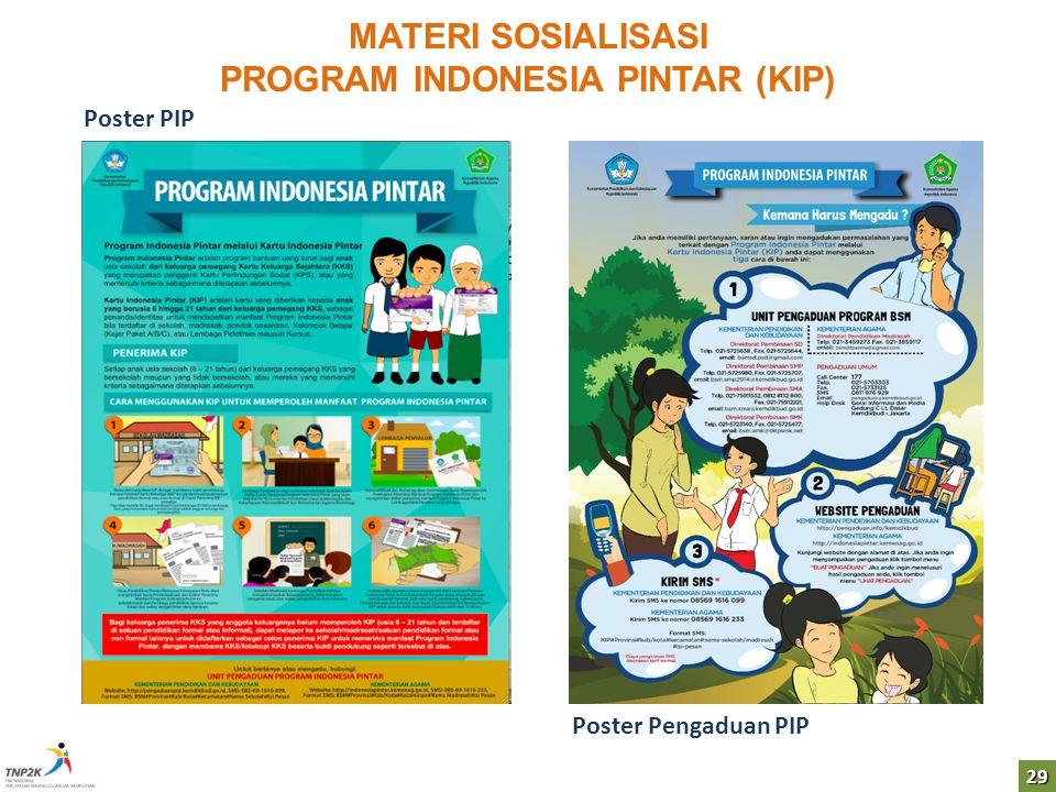 PROGRAM INDONESIA PINTAR (KIP)