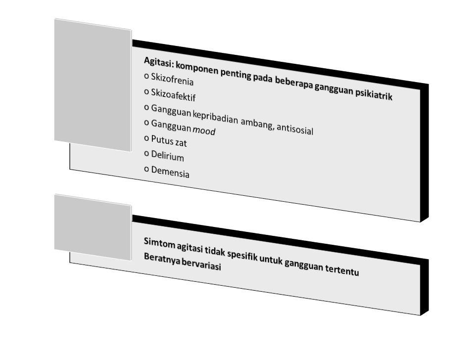 Agitasi: komponen penting pada beberapa gangguan psikiatrik