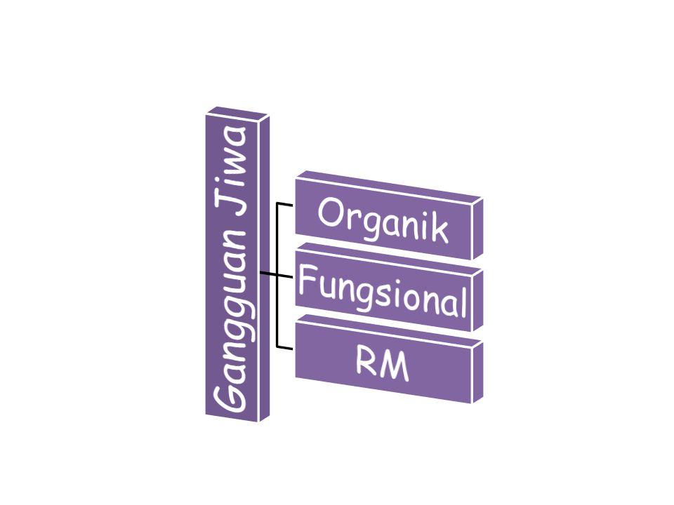 Gangguan Jiwa Organik Fungsional RM