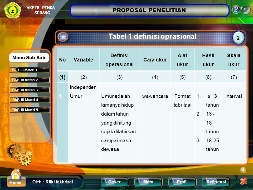 Tabel 1 definisi oprasional