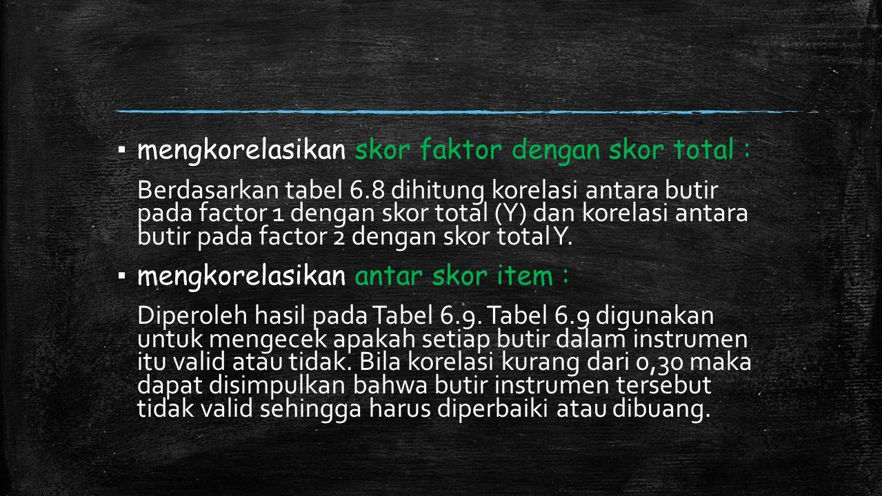 mengkorelasikan skor faktor dengan skor total :