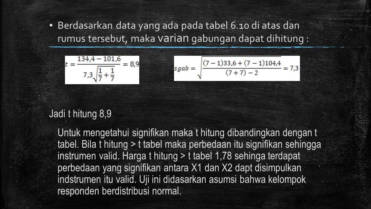 Berdasarkan data yang ada pada tabel 6