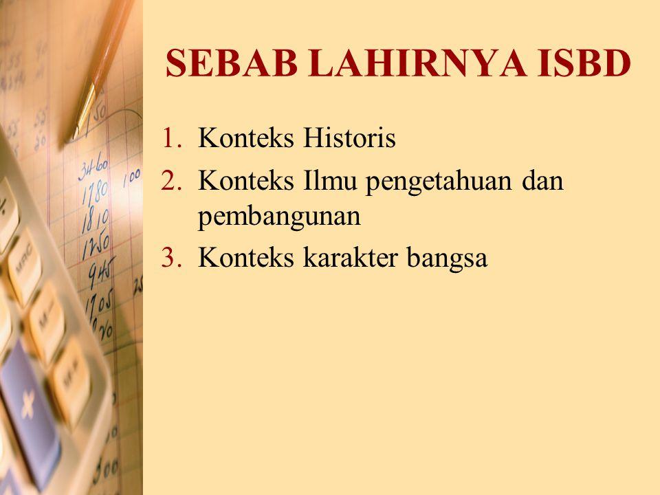 SEBAB LAHIRNYA ISBD Konteks Historis