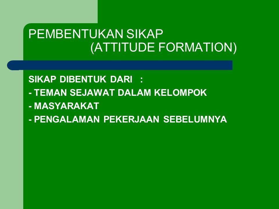 PEMBENTUKAN SIKAP (ATTITUDE FORMATION)