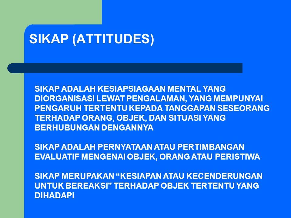 SIKAP (ATTITUDES)