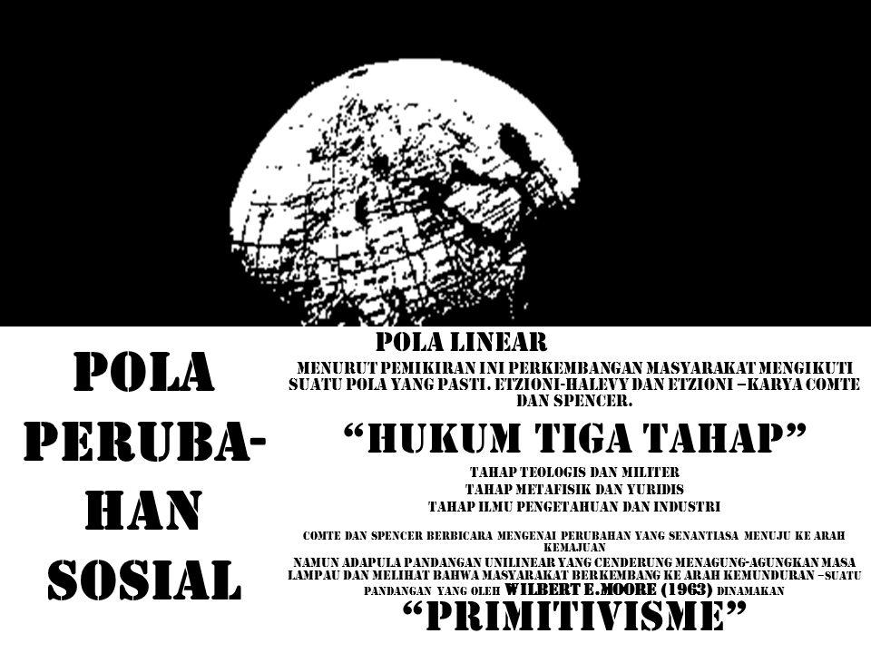 POLA PERUBA-HAN SOSIAL
