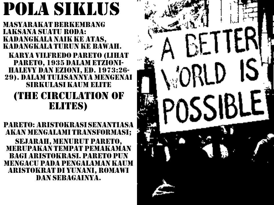 POLA SIKLUS (the circulation of elites)