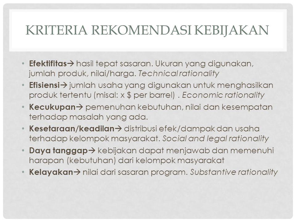Kriteria rekomendasi kebijakan