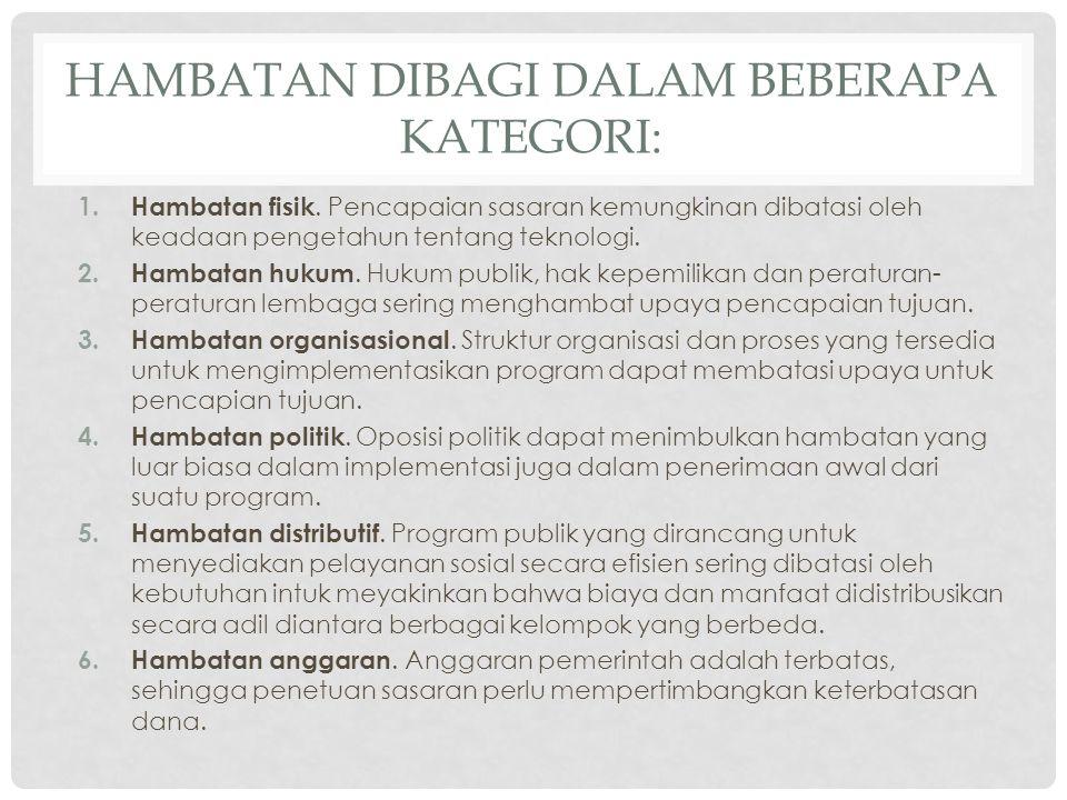 HAMBATAN DIBAGI DALAM beberapa KATEGORI: