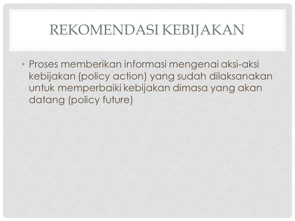 Rekomendasi kebijakan