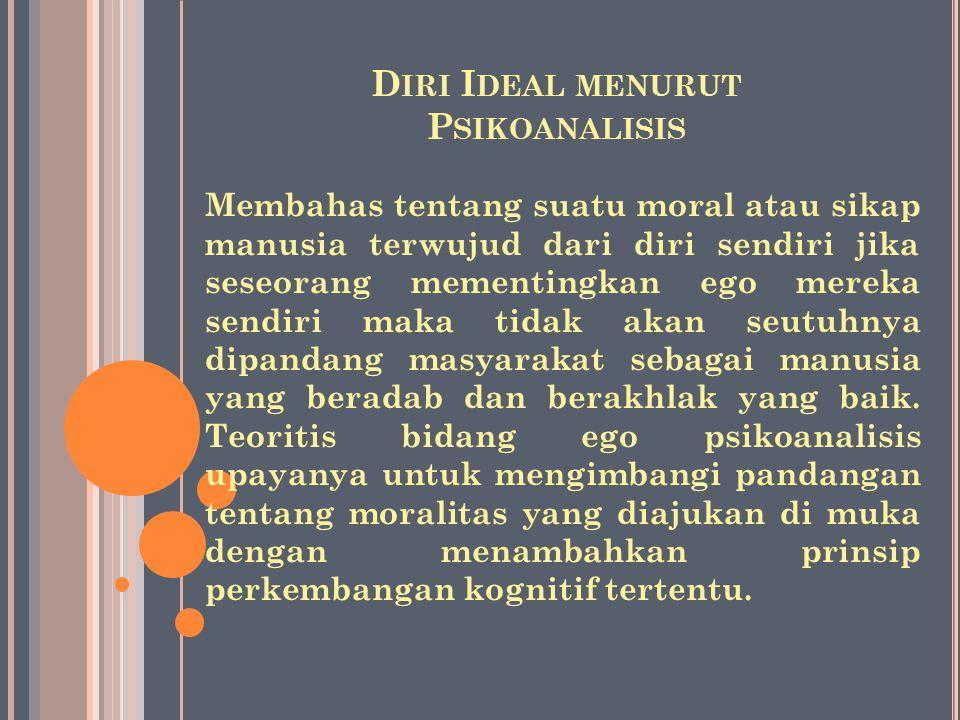 Diri Ideal menurut Psikoanalisis