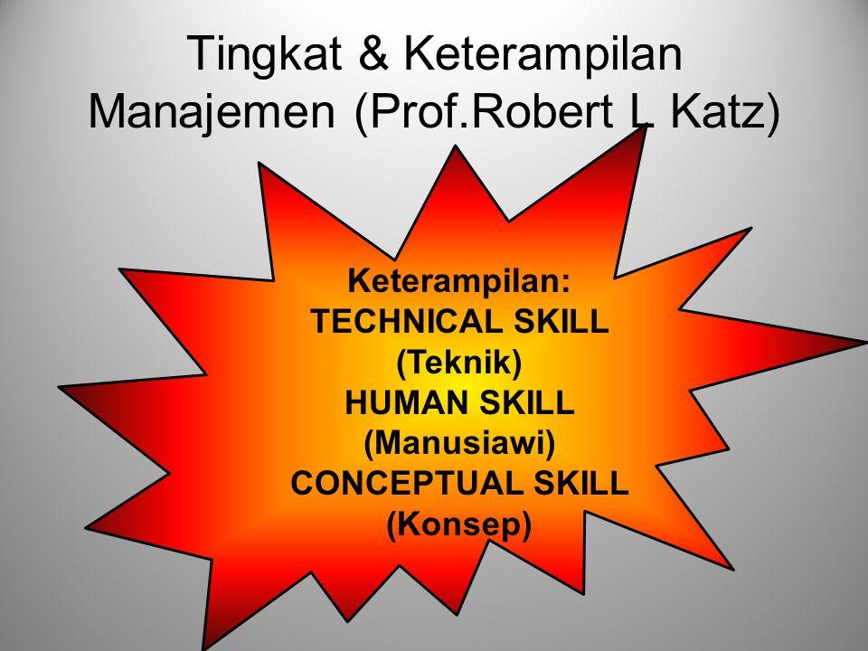 Tingkat & Keterampilan Manajemen (Prof.Robert L Katz)
