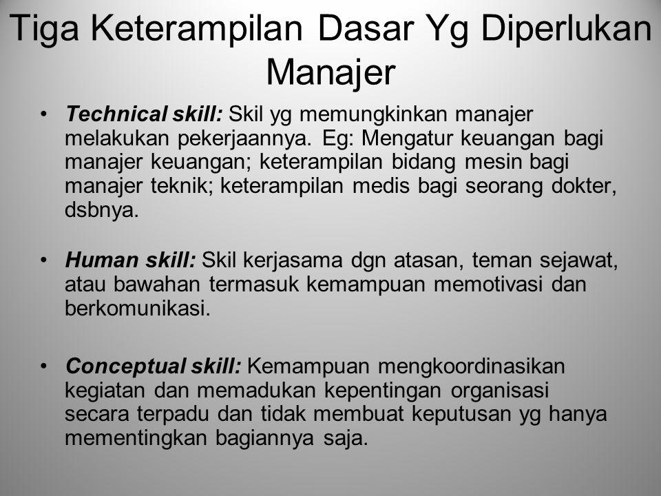 Tiga Keterampilan Dasar Yg Diperlukan Manajer