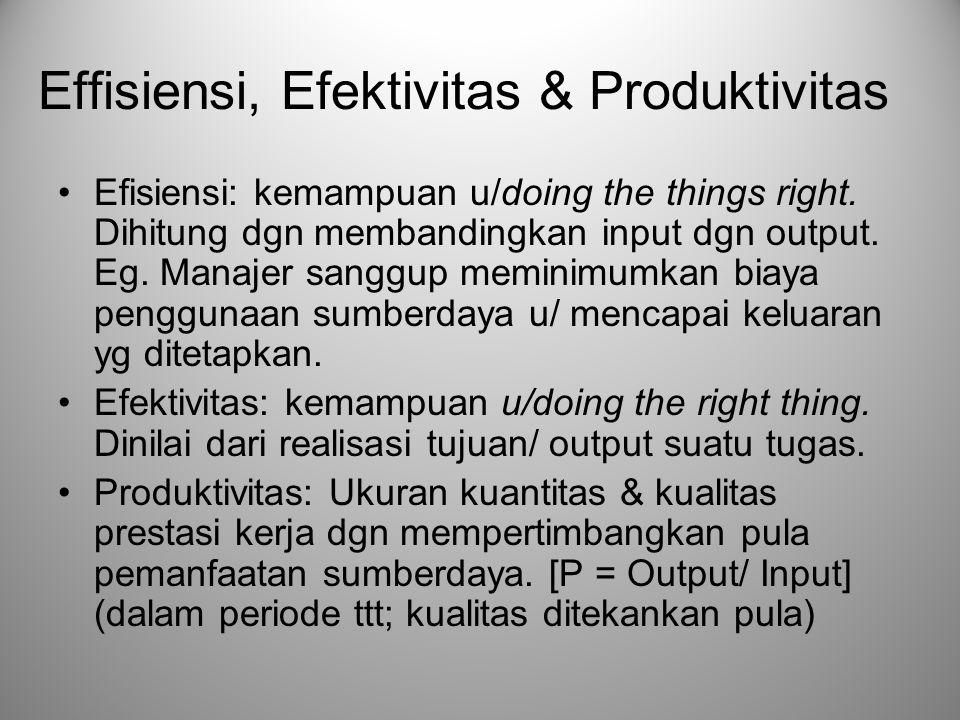 Effisiensi, Efektivitas & Produktivitas