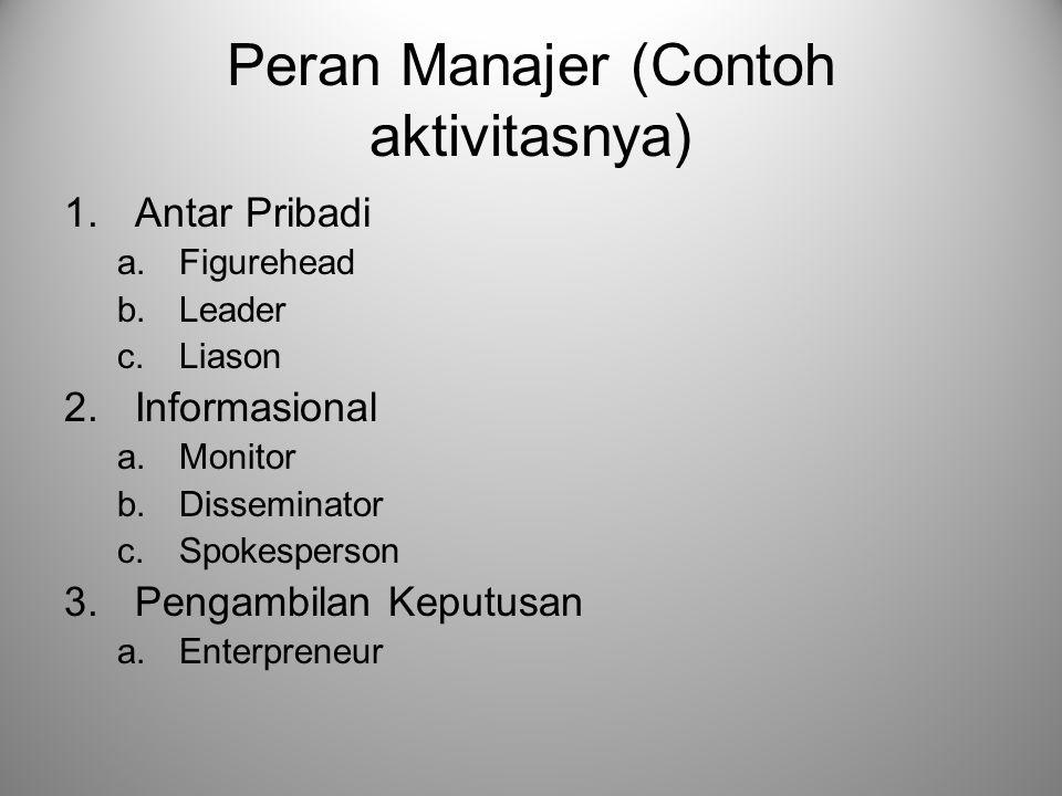 Peran Manajer (Contoh aktivitasnya)