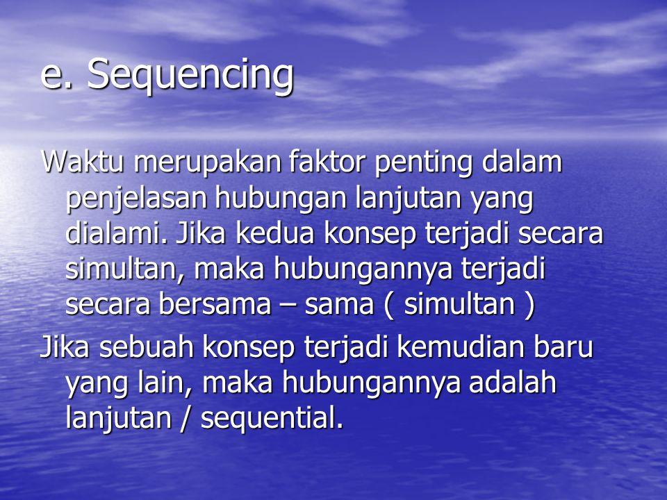 e. Sequencing