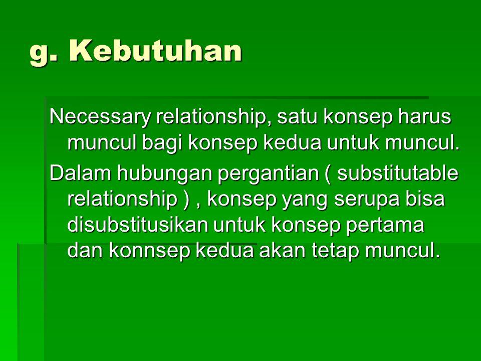 g. Kebutuhan Necessary relationship, satu konsep harus muncul bagi konsep kedua untuk muncul.