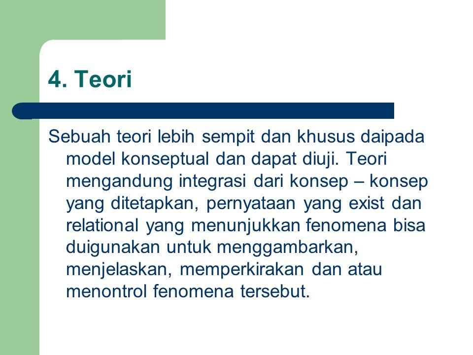 4. Teori