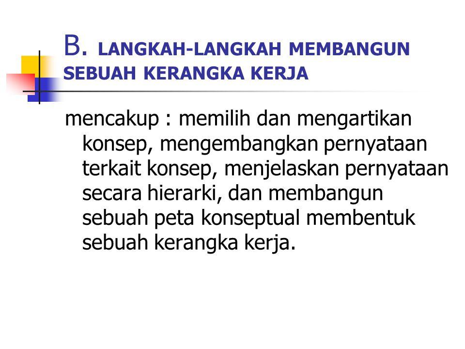 B. LANGKAH-LANGKAH MEMBANGUN SEBUAH KERANGKA KERJA