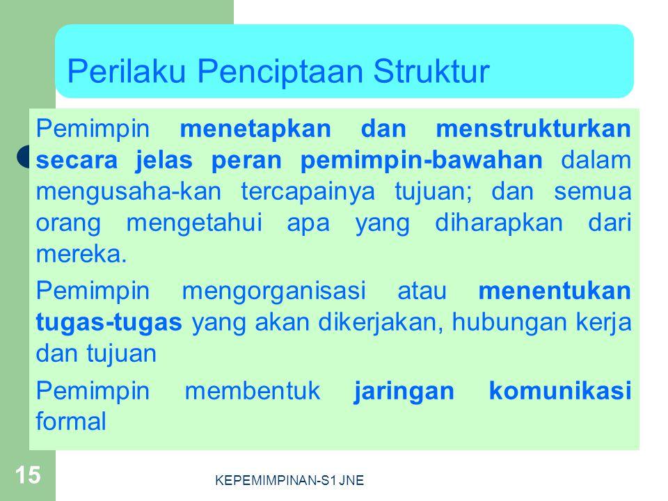 Perilaku Penciptaan Struktur
