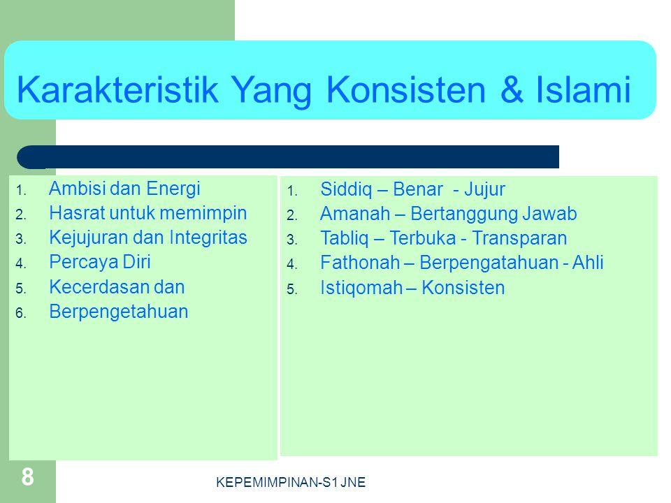 Karakteristik Yang Konsisten & Islami
